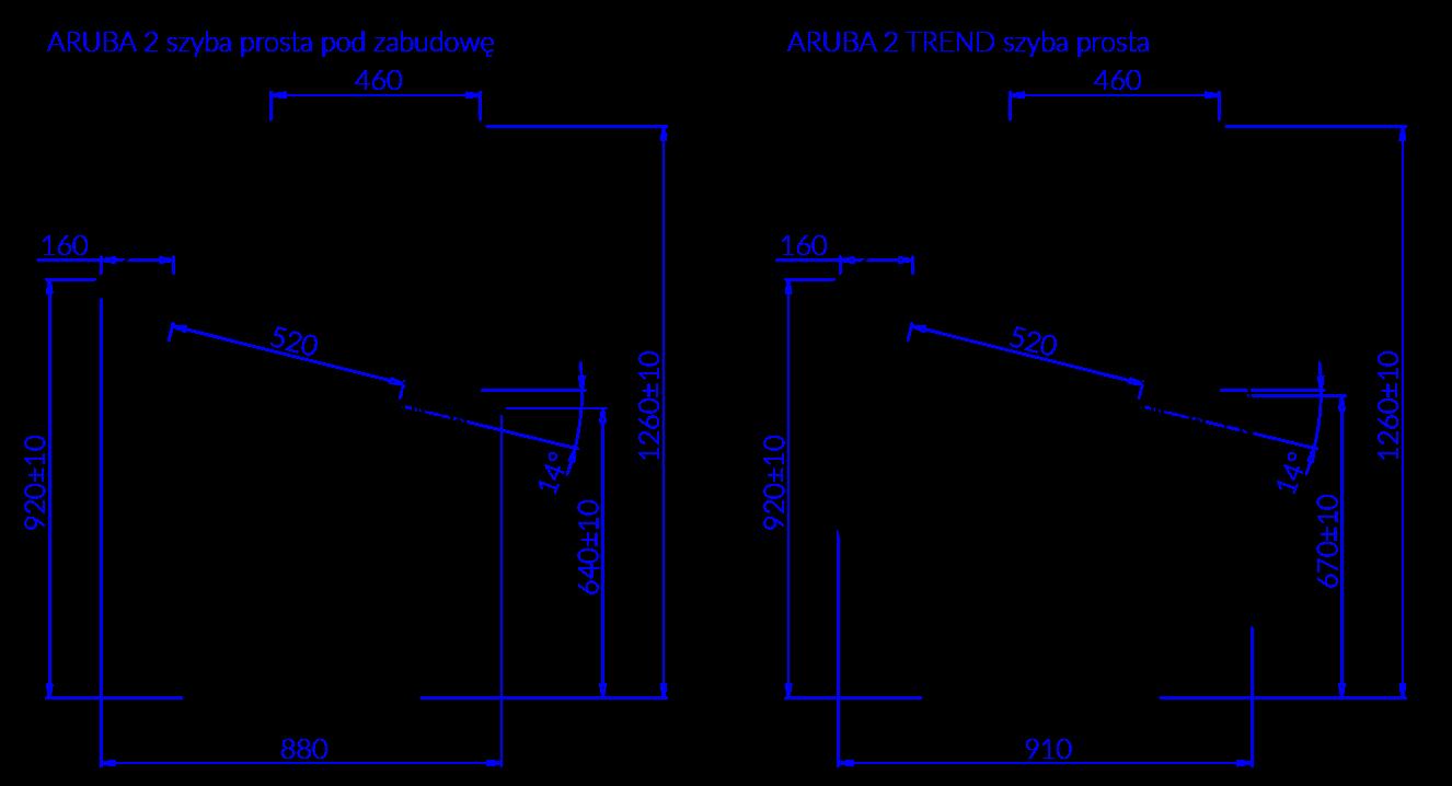 Technische Bezeichnung Eisthekenlinie ARUBA 2 SQR